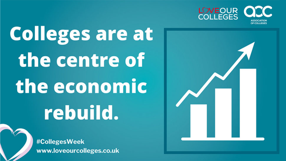 Colleges are at the centre of the economic rebuild infographic